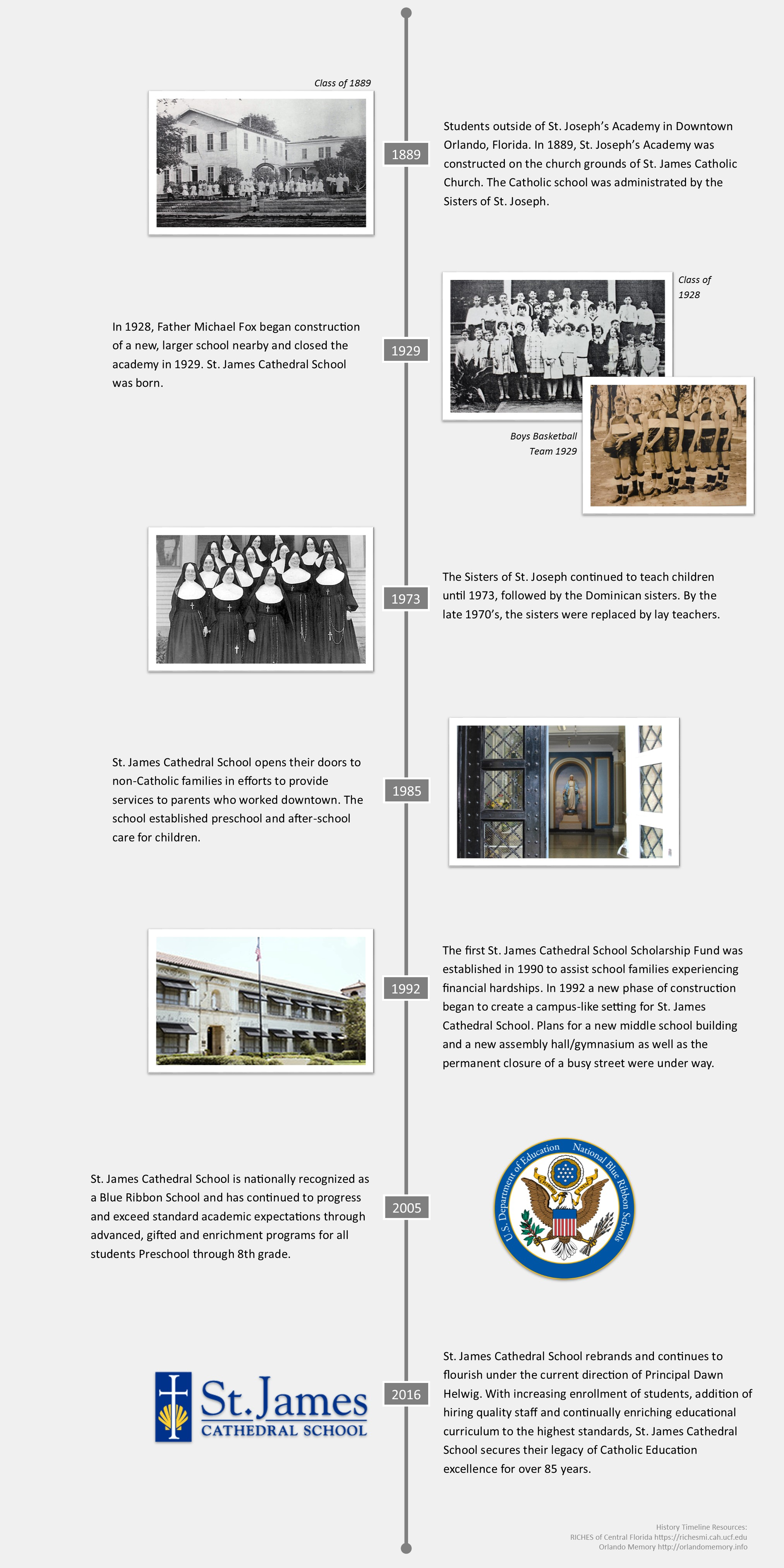 sjcs-history-timeline-v4